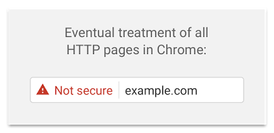 Eventual error on all non-SSL sites