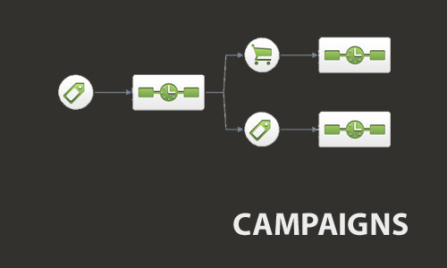 Help With Infusionsoft Campaign Development